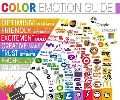 Logo and Website Design Colors for Major Brands